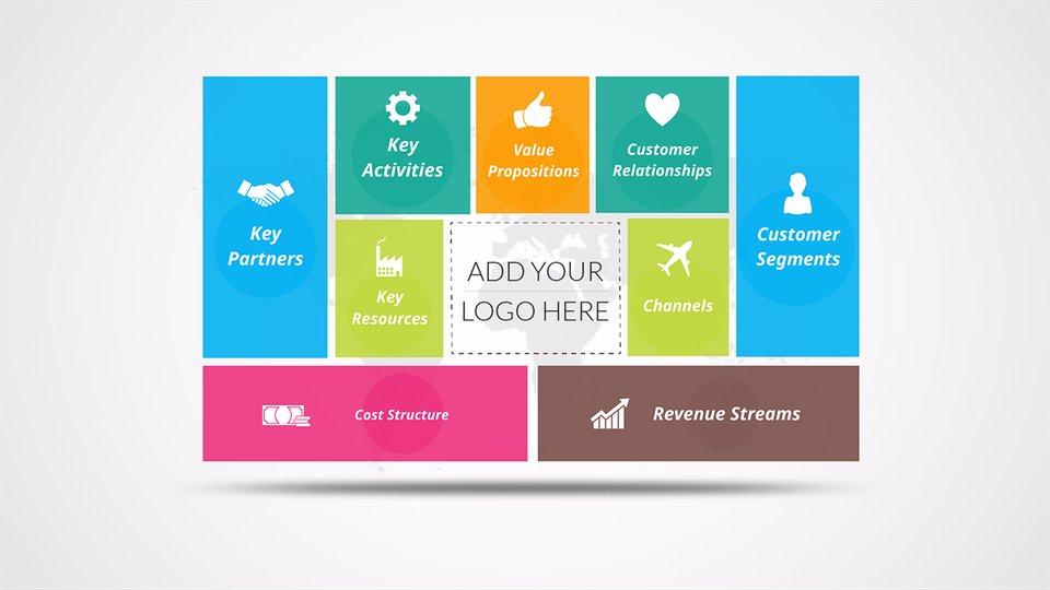 Free prezi presentation templates business presentations prezi business model accmission Image collections