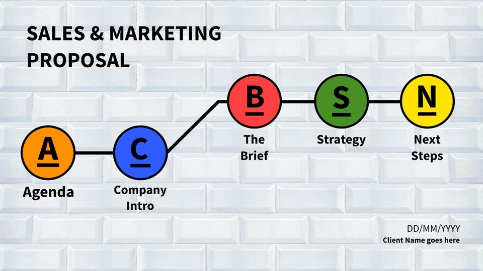 Free Marketing Presentation Templates | Create a Marketing ...